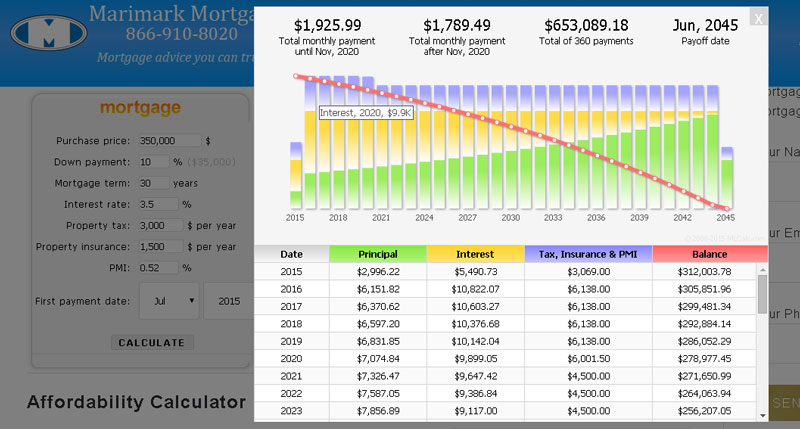 Calculate Monthly Mortgage Payment With Taxes And Insurance  EnkacuCom